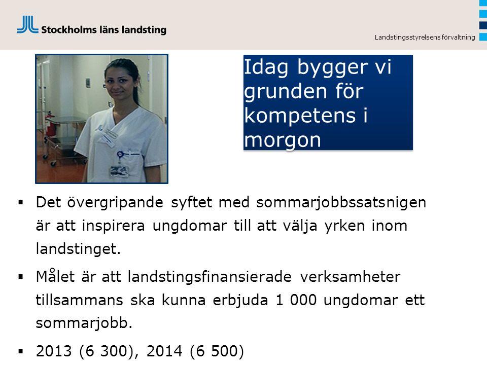 Handlingsplan Landstingsstyrelsens förvaltning 92 % Nöjda Nätverk Utvärdering Anpassat formulär Handledning Jag vill jobba i Stockholms läns landsting!!!!!
