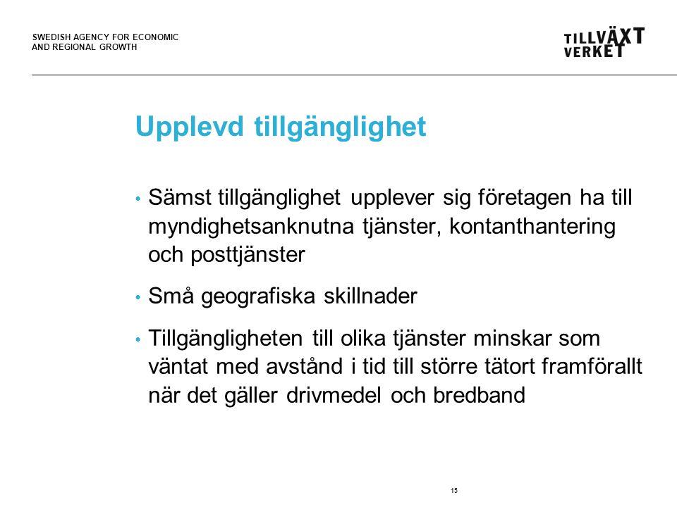 SWEDISH AGENCY FOR ECONOMIC AND REGIONAL GROWTH 15 Upplevd tillgänglighet • Sämst tillgänglighet upplever sig företagen ha till myndighetsanknutna tjä