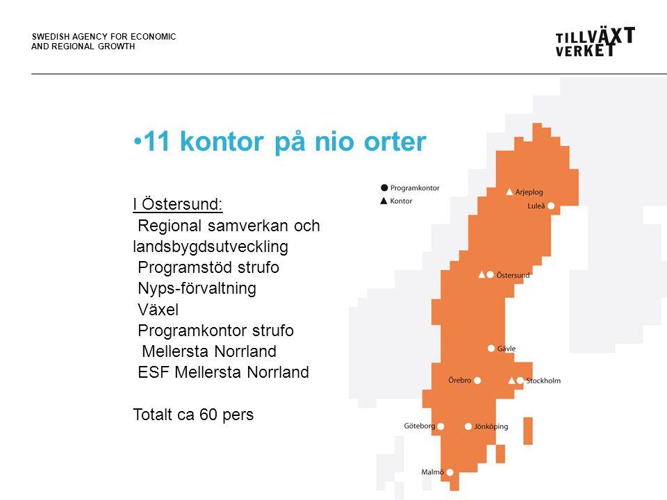 SWEDISH AGENCY FOR ECONOMIC AND REGIONAL GROWTH 2 •11 kontor på nio orter I Östersund: Regional samverkan och landsbygdsutveckling Programstöd strufo Nyps-förvaltning Växel Programkontor strufo Mellersta Norrland ESF Mellersta Norrland Totalt ca 60 pers