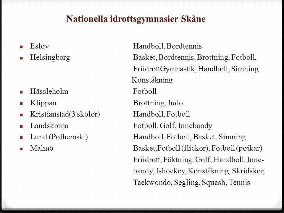 Nationella idrottsgymnasier Skåne  Eslöv Handboll, Bordtennis  Helsingborg Basket, Bordtennis, Brottning, Fotboll, FriidrottGymnastik, Handboll, Sim