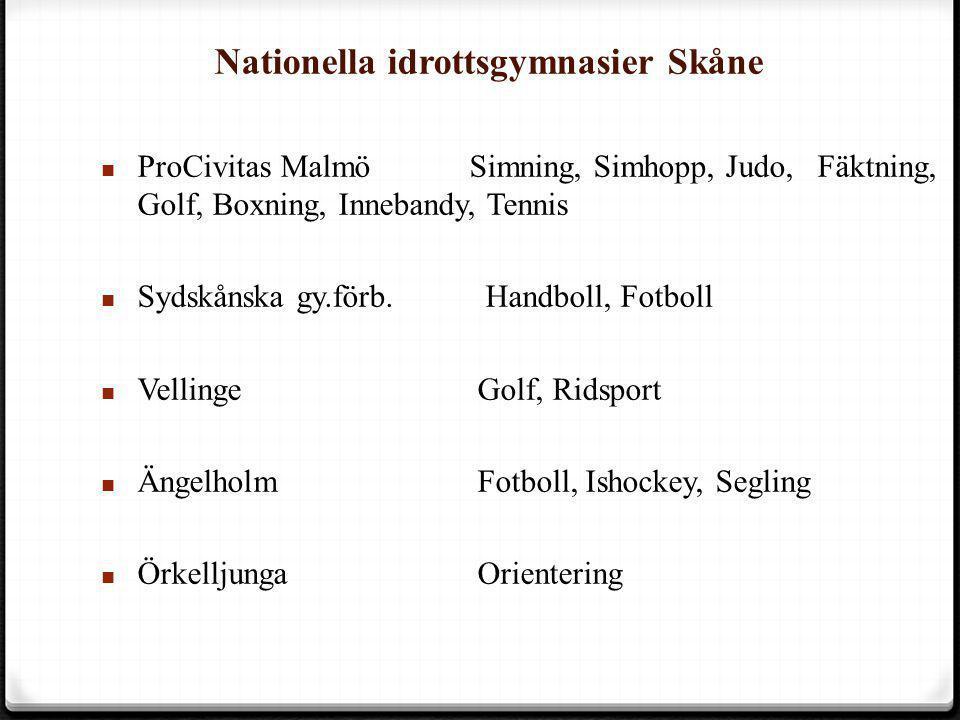 Nationella idrottsgymnasier Skåne  ProCivitas Malmö Simning, Simhopp, Judo, Fäktning, Golf, Boxning, Innebandy, Tennis  Sydskånska gy.förb.Handboll,