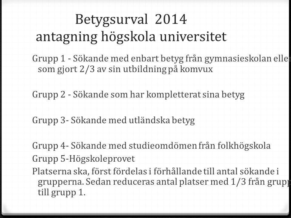Betygsurval 2014 antagning högskola universitet Grupp 1 - Sökande med enbart betyg från gymnasieskolan eller som gjort 2/3 av sin utbildning på komvux