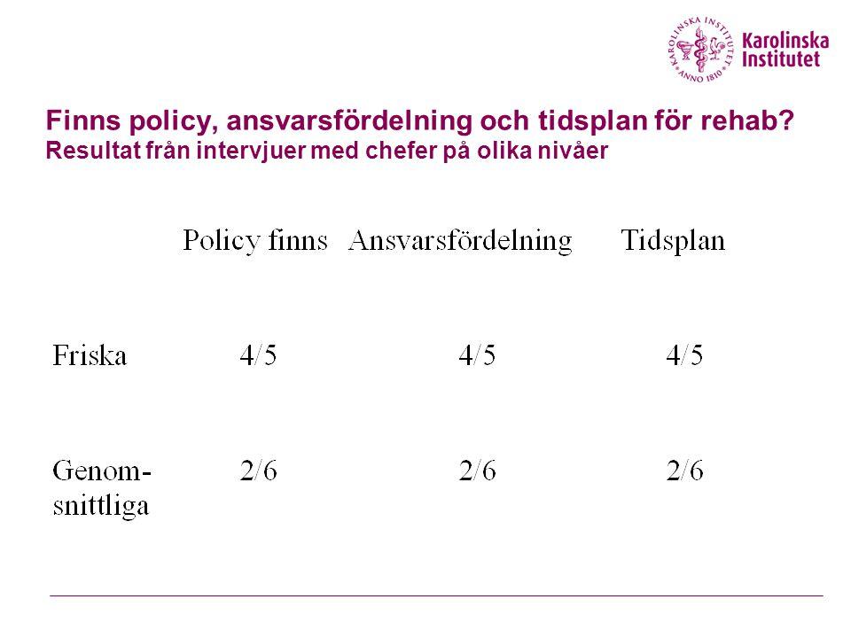 Finns policy, ansvarsfördelning och tidsplan för rehab? Resultat från intervjuer med chefer på olika nivåer