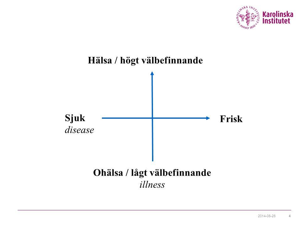 2014-06-264 Hälsa / högt välbefinnande Ohälsa / lågt välbefinnande illness Sjuk disease Frisk