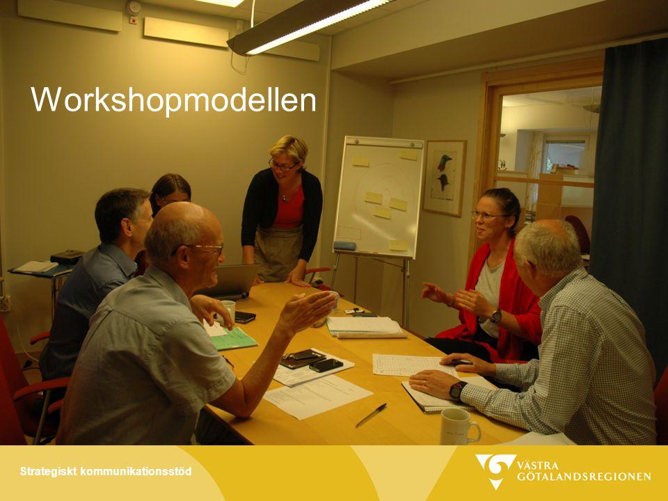 Strategiskt kommunikationsstöd Workshopmodellen