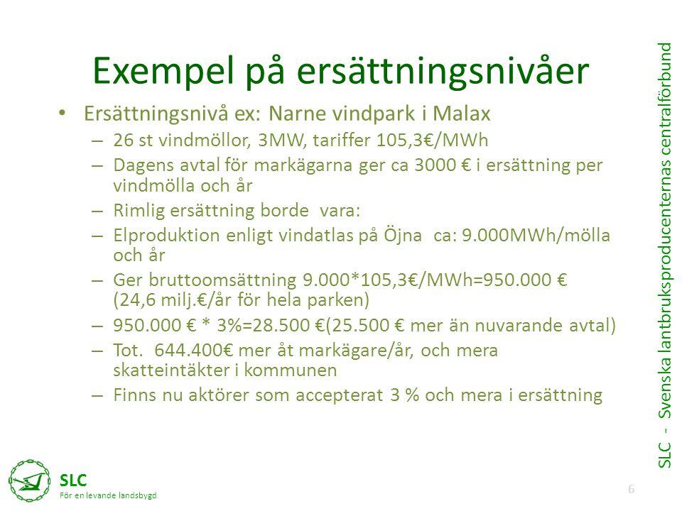 6 SLC För en levande landsbygd SLC - Svenska lantbruksproducenternas centralförbund Exempel på ersättningsnivåer • Ersättningsnivå ex: Narne vindpark i Malax – 26 st vindmöllor, 3MW, tariffer 105,3€/MWh – Dagens avtal för markägarna ger ca 3000 € i ersättning per vindmölla och år – Rimlig ersättning borde vara: – Elproduktion enligt vindatlas på Öjna ca: 9.000MWh/mölla och år – Ger bruttoomsättning 9.000*105,3€/MWh=950.000 € (24,6 milj.€/år för hela parken) – 950.000 € * 3%=28.500 €(25.500 € mer än nuvarande avtal) – Tot.