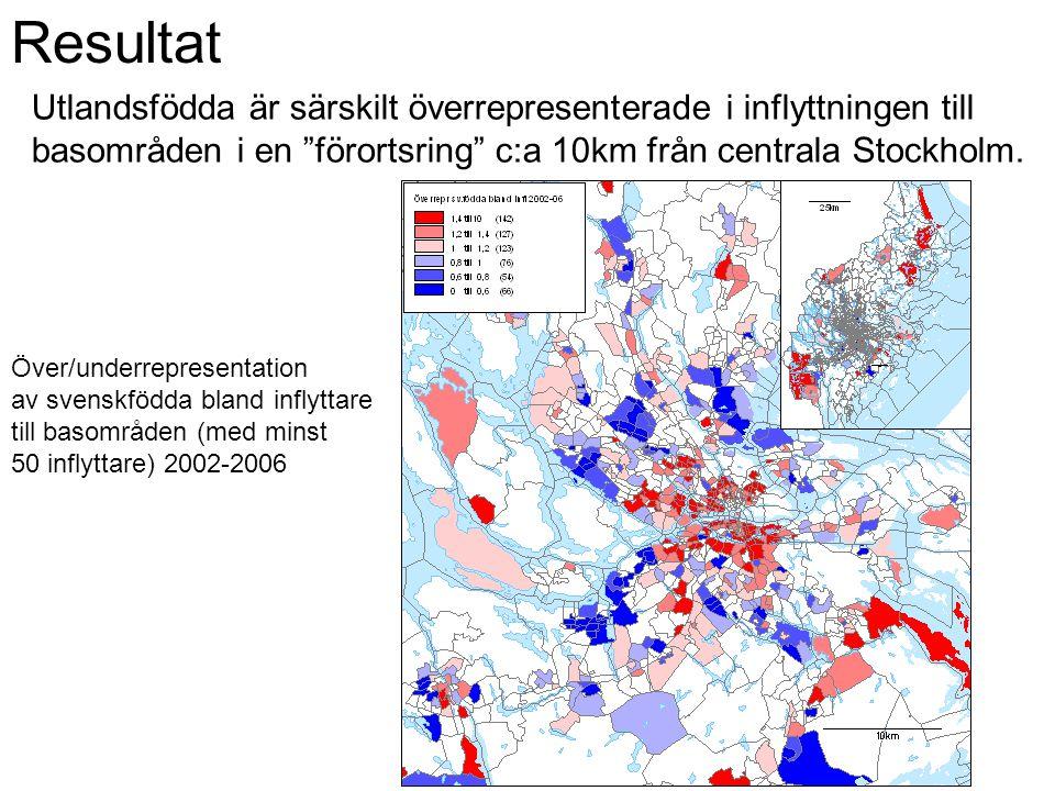 """Resultat Utlandsfödda är särskilt överrepresenterade i inflyttningen till basområden i en """"förortsring"""" c:a 10km från centrala Stockholm. Över/underre"""