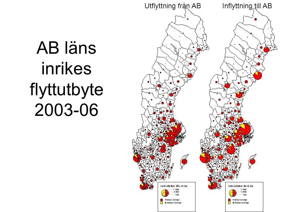 AB läns inrikes flyttutbyte 2003-06 Utflyttning från ABInflyttning till AB