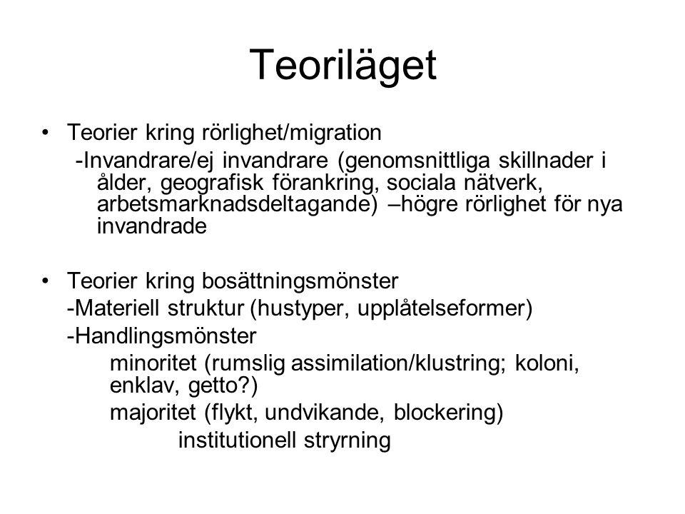 Teoriläget •Teorier kring rörlighet/migration -Invandrare/ej invandrare (genomsnittliga skillnader i ålder, geografisk förankring, sociala nätverk, ar