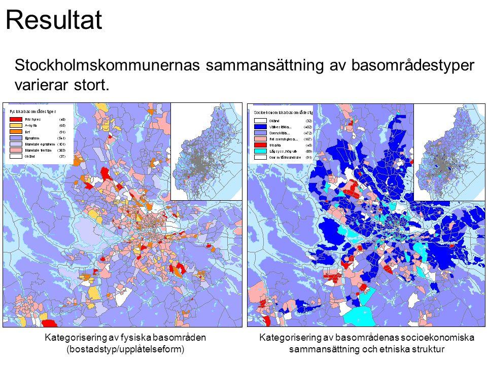 Resultat Stockholmskommunernas sammansättning av basområdestyper varierar stort. Kategorisering av basområdenas socioekonomiska sammansättning och etn