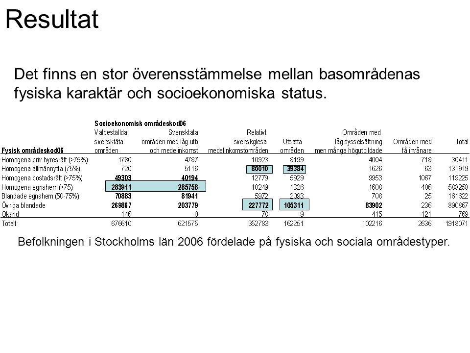 Resultat Det finns en stor överensstämmelse mellan basområdenas fysiska karaktär och socioekonomiska status. Befolkningen i Stockholms län 2006 fördel