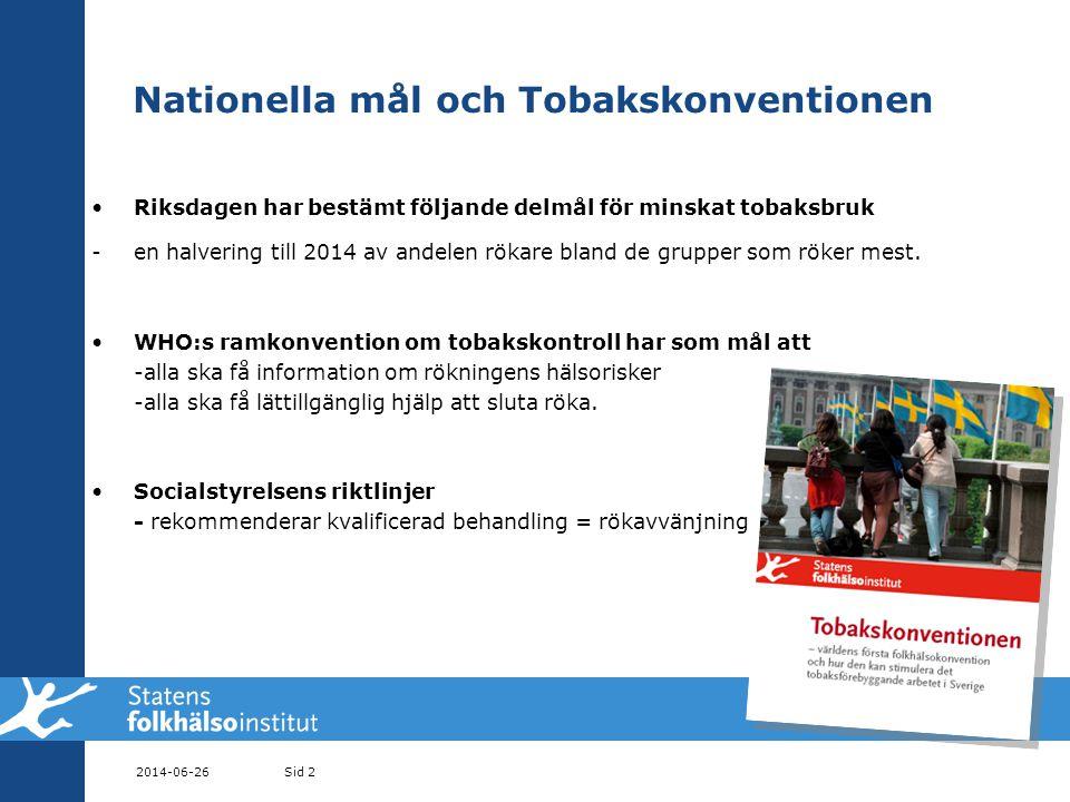 Snusvanor 2014-06-26Sid 13 Andel snus- användare (%) Män Kvinnor Källa: Nationella folkhälsoenkäten, Hälsa på lika villkor, Statens folkhälsoinstitut, 2011