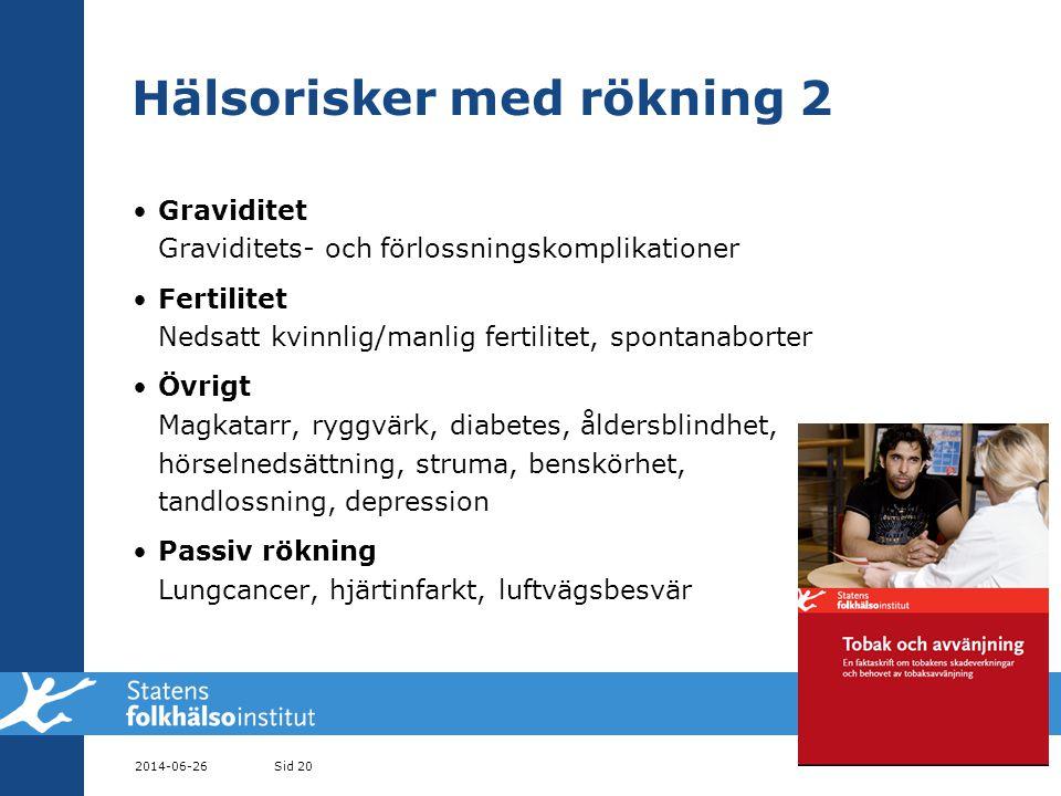 Hälsorisker med rökning 2 •Graviditet Graviditets- och förlossningskomplikationer •Fertilitet Nedsatt kvinnlig/manlig fertilitet, spontanaborter •Övrigt Magkatarr, ryggvärk, diabetes, åldersblindhet, hörselnedsättning, struma, benskörhet, tandlossning, depression •Passiv rökning Lungcancer, hjärtinfarkt, luftvägsbesvär 2014-06-26Sid 20