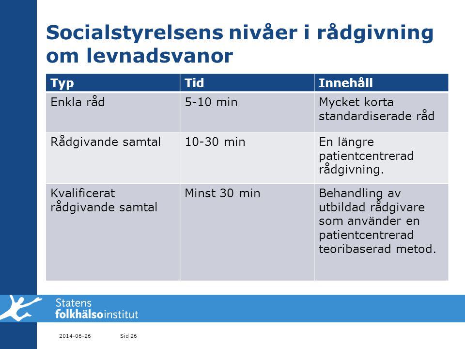Socialstyrelsens nivåer i rådgivning om levnadsvanor 2014-06-26Sid 26 TypTidInnehåll Enkla råd5-10 minMycket korta standardiserade råd Rådgivande samtal10-30 minEn längre patientcentrerad rådgivning.