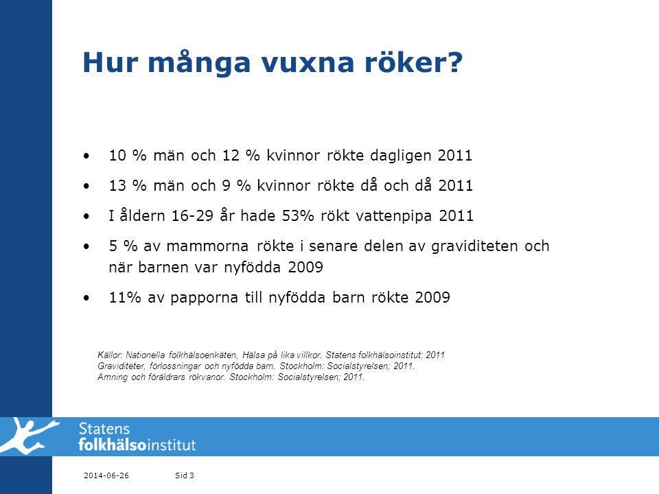 Totalt dagligt tobaksbruk vuxna •26 % män och 15 % kvinnor använde tobak dagligen 2011, sammantaget 21% av befolkningen.