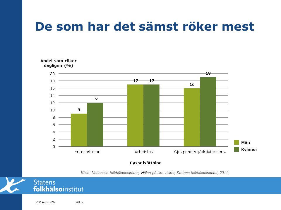 Självhjälpsmaterial 2014-06-26Sid 46 •Självhjälpsmaterial är ett komplement till rådgivning och anses i sig ha låg effekt •Fimpa dig Fri är ett vetenskapligt utvärderat självhjälpsmaterial Efter ett inledande samtal var -16% rökfria efter ett år jämfört med -23% som gick i rökavvänjningsgrupp -skillnaden var inte signifikant