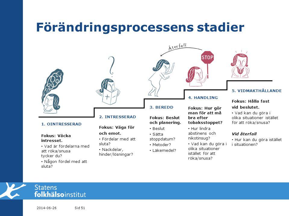 Förändringsprocessens stadier 2014-06-26Sid 51 1.OINTRESSERAD Fokus: Väcka intresset.