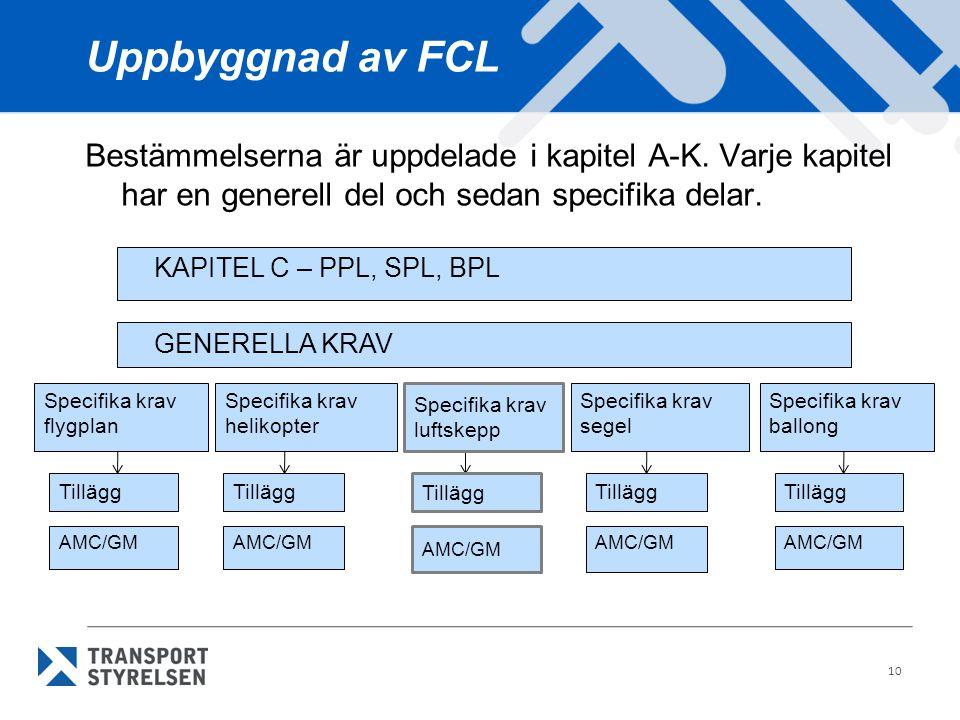 Uppbyggnad av FCL Bestämmelserna är uppdelade i kapitel A-K. Varje kapitel har en generell del och sedan specifika delar. 10 KAPITEL C – PPL, SPL, BPL