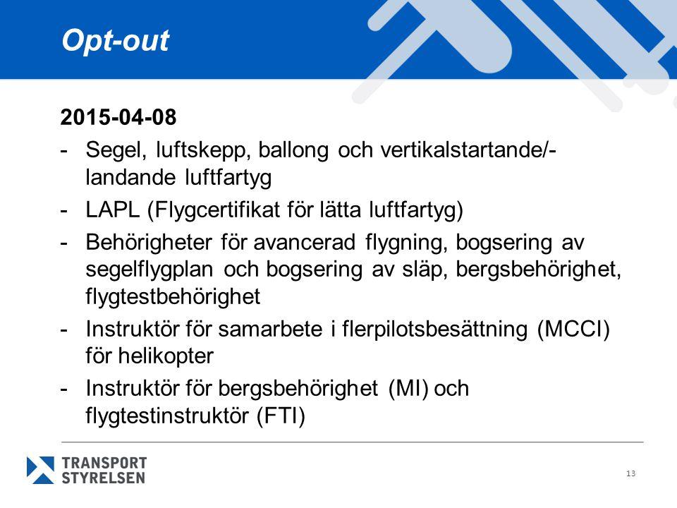 Opt-out 2015-04-08 -Segel, luftskepp, ballong och vertikalstartande/- landande luftfartyg - LAPL (Flygcertifikat för lätta luftfartyg) -Behörigheter f