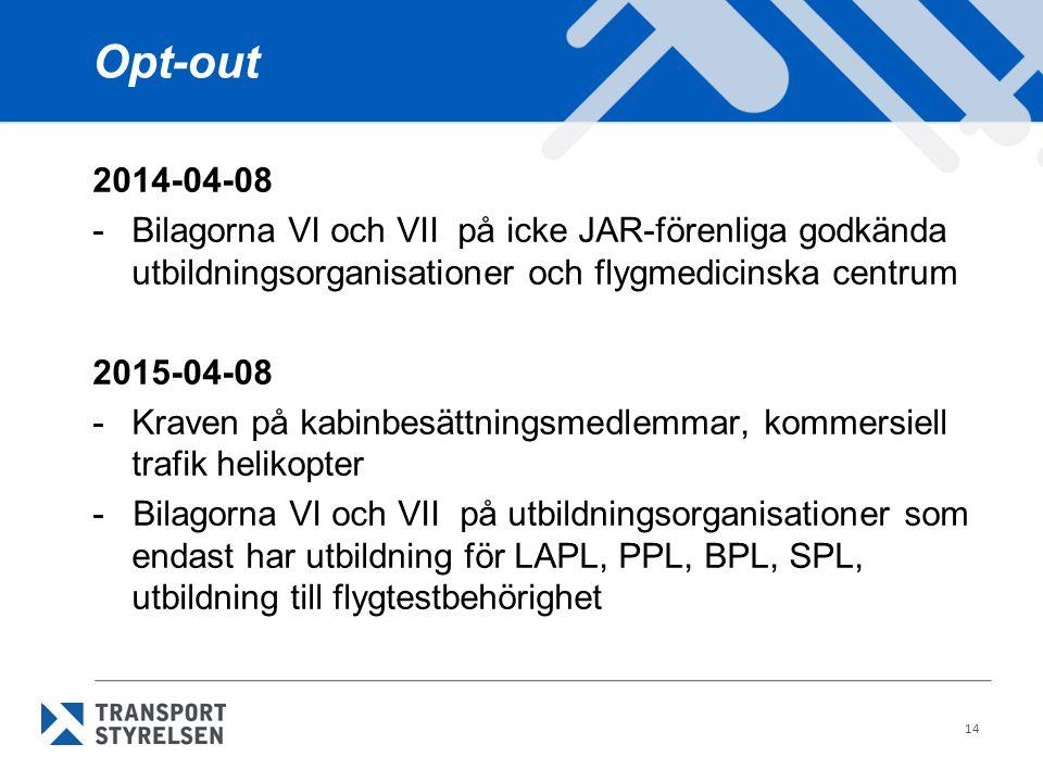 Opt-out 2014-04-08 -Bilagorna VI och VII på icke JAR-förenliga godkända utbildningsorganisationer och flygmedicinska centrum 2015-04-08 -Kraven på kab