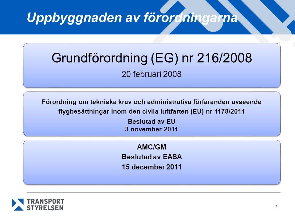 Uppbyggnaden av förordningarna Grundförordning (EG) nr 216/2008 20 februari 2008 Förordning om tekniska krav och administrativa förfaranden avseende flygbesättningar inom den civila luftfarten (EU) nr 290/2012 ändring av (EU) 1178/2011 Beslutad av EU 30 mars 2012 AMC/GM Beslutad av EASA 19 april 2012 4