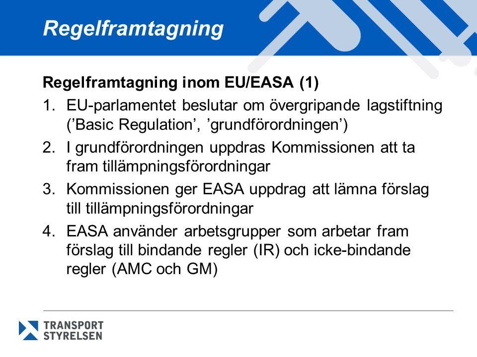 Regelframtagning Regelframtagning inom EU/EASA (2) 5.EASA ger ut en remiss (NPA) med förslag till nya regler, inklusive en konsekvensbeskrivning 6.EASA ger efter remissgranskning ut en reviderad version (CRD) med kommentarer 7.EASA lämnar ett slutligt lagförslag (opinion) till Kommissionen 8.Kommissionen beslutar om bindande regler (IR) i en förordning 9.EASA beslutar om icke-bindande regler (AMC och GM)