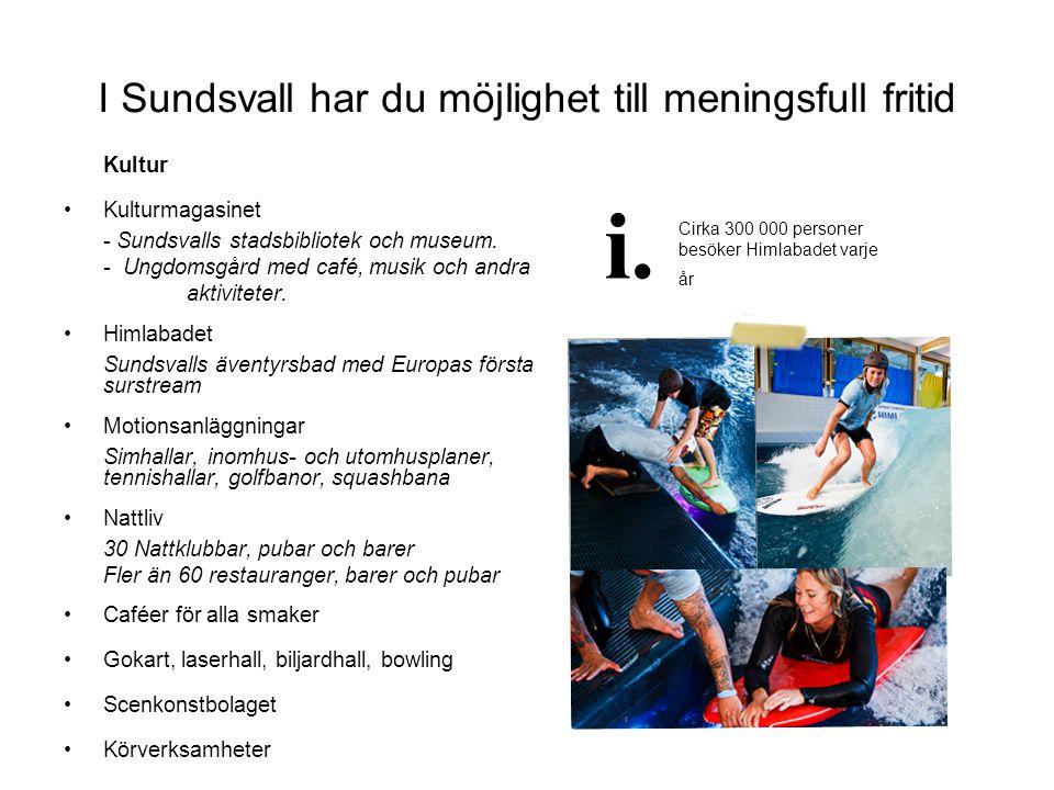 I Sundsvall har du möjlighet till meningsfull fritid Kultur •Kulturmagasinet - Sundsvalls stadsbibliotek och museum. - Ungdomsgård med café, musik och