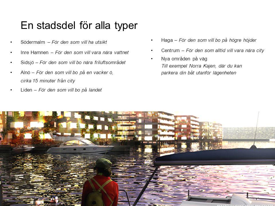 En stadsdel för alla typer •Södermalm – För den som vill ha utsikt •Inre Hamnen – För den som vill vara nära vattnet •Sidsjö – För den som vill bo när
