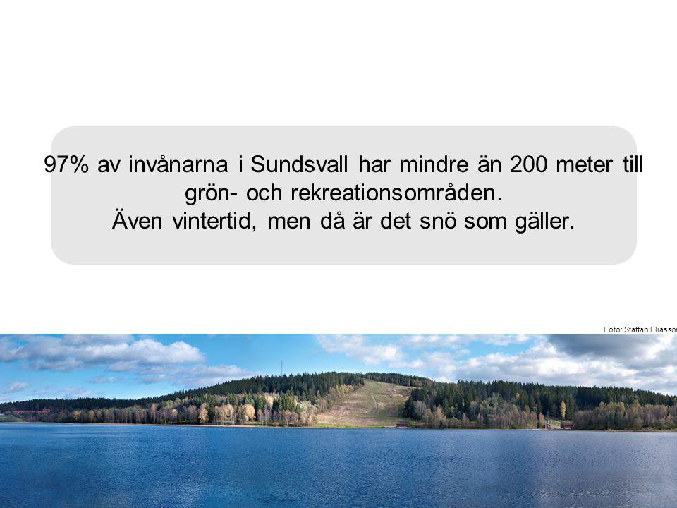 97% av invånarna i Sundsvall har mindre än 200 meter till grön- och rekreationsområden. Även vintertid, men då är det snö som gäller. Foto: Staffan El
