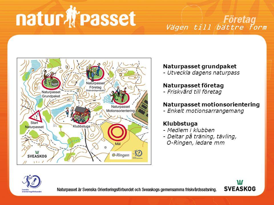 Naturpasset företag Friskvård till företags- och kommunanställda på orten Produktutvecklat under 2009 med flera företag