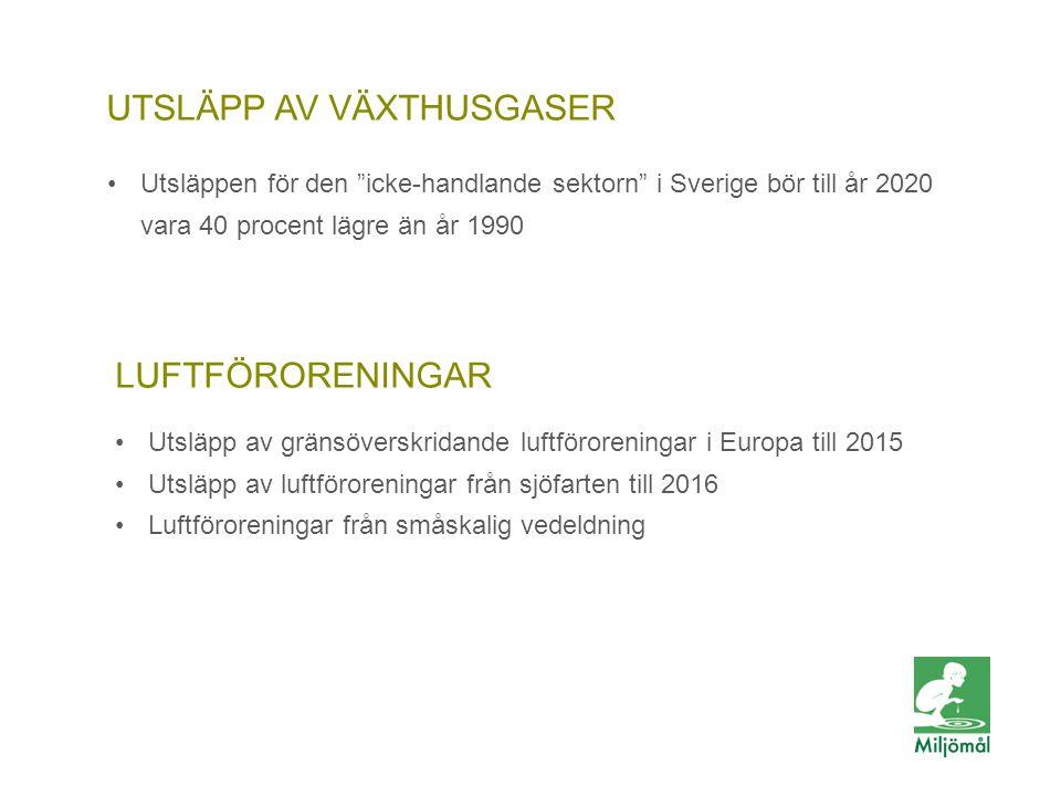 """UTSLÄPP AV VÄXTHUSGASER •Utsläppen för den """"icke-handlande sektorn"""" i Sverige bör till år 2020 vara 40 procent lägre än år 1990 •Utsläpp av gränsövers"""