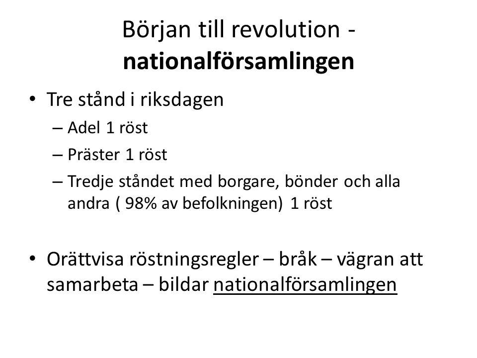 Början till revolution - nationalförsamlingen • Tre stånd i riksdagen – Adel 1 röst – Präster 1 röst – Tredje ståndet med borgare, bönder och alla and