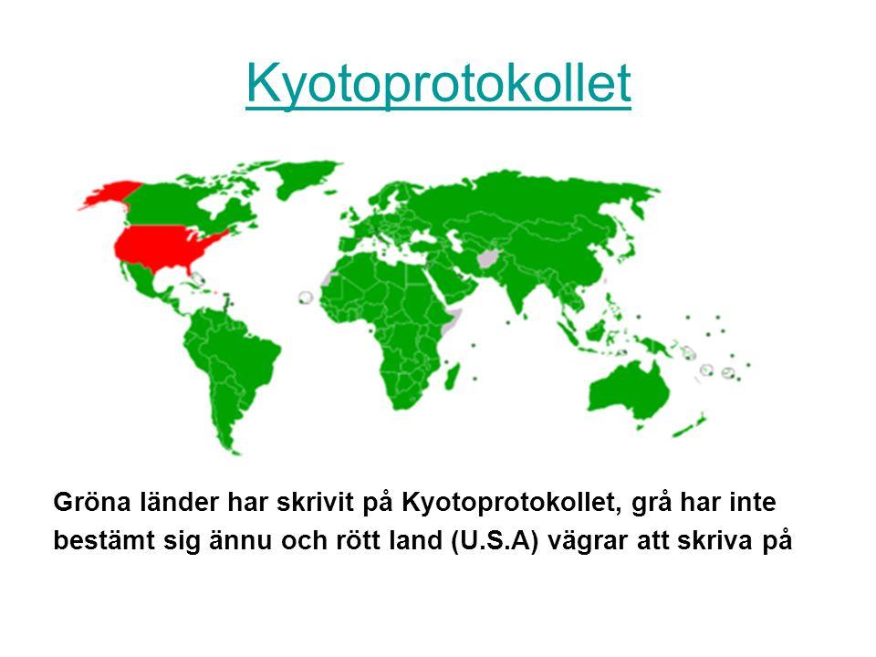 Kyotoprotokollet Gröna länder har skrivit på Kyotoprotokollet, grå har inte bestämt sig ännu och rött land (U.S.A) vägrar att skriva på