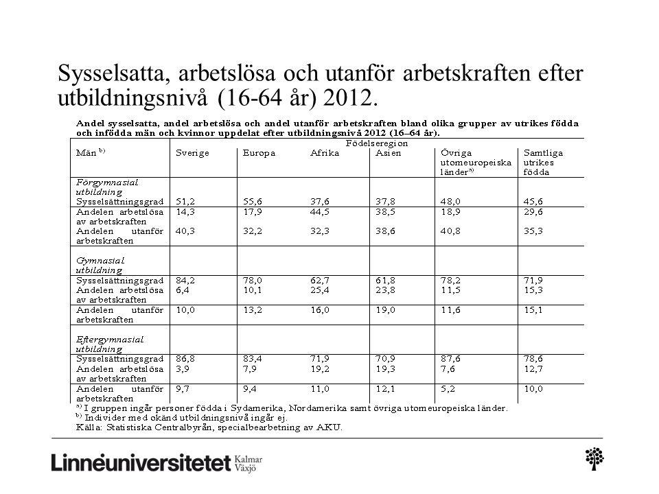 Andel tidsbegränsat anställda 2012 (16-64 år).