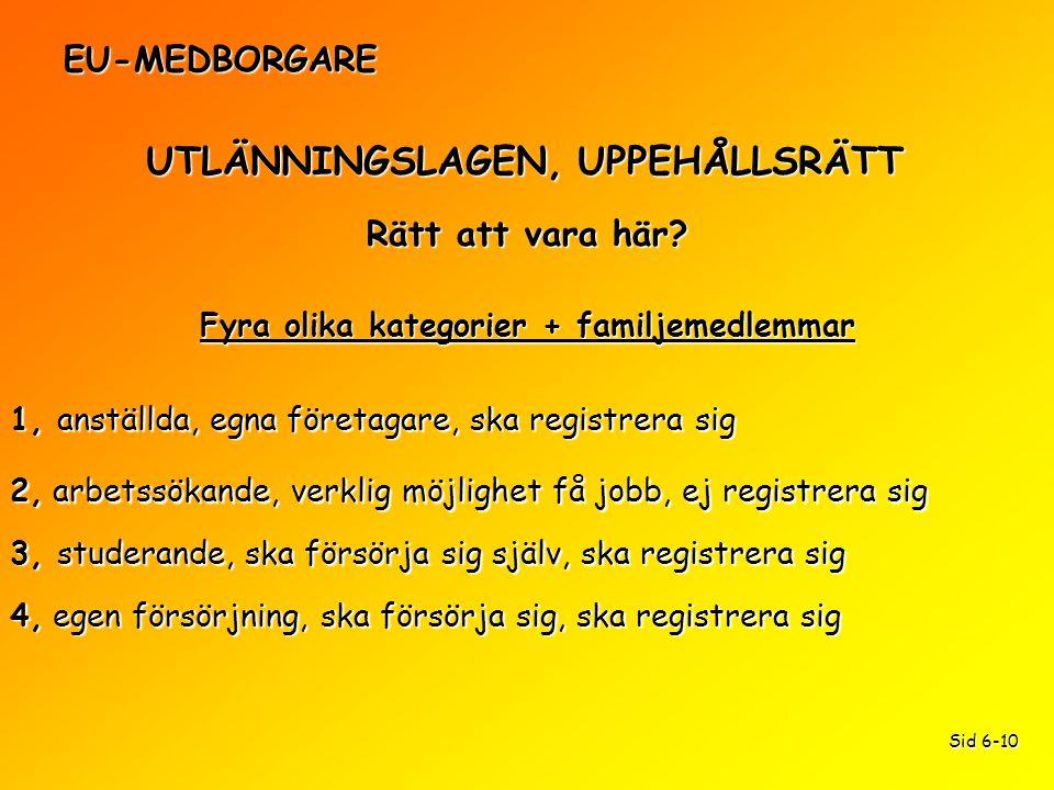 EU-MEDBORGARE UTLÄNNINGSLAGEN, UPPEHÅLLSRÄTT Fyra olika kategorier + familjemedlemmar Rätt att vara här? 1, anställda, egna företagare, ska registrera