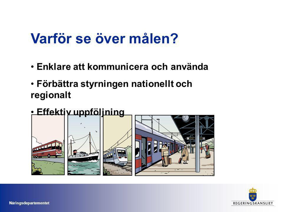 Näringsdepartementet Varför se över målen.