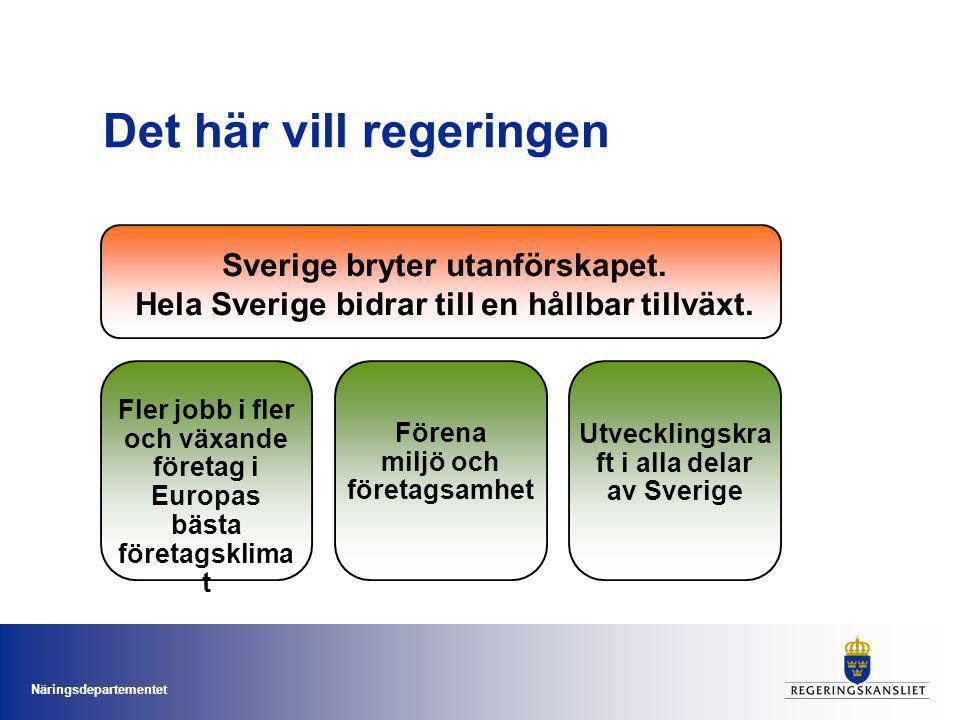 Näringsdepartementet Det här vill regeringen Fler jobb i fler och växande företag i Europas bästa företagsklima t Utvecklingskra ft i alla delar av Sverige Förena miljö och företagsamhet Sverige bryter utanförskapet.