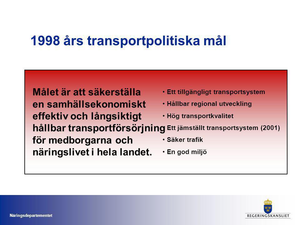 Näringsdepartementet 1998 års transportpolitiska mål • Ett tillgängligt transportsystem • Hållbar regional utveckling • Hög transportkvalitet • Ett jämställt transportsystem (2001) • Säker trafik • En god miljö Målet är att säkerställa en samhällsekonomiskt effektiv och långsiktigt hållbar transportförsörjning för medborgarna och näringslivet i hela landet.
