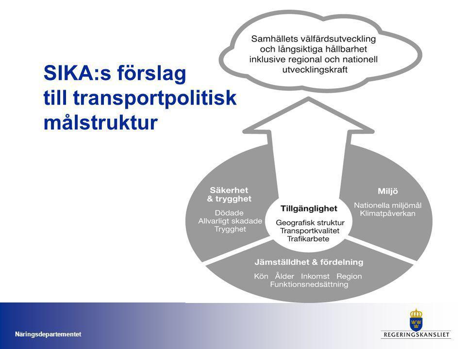 Näringsdepartementet SIKA:s förslag till transportpolitisk målstruktur