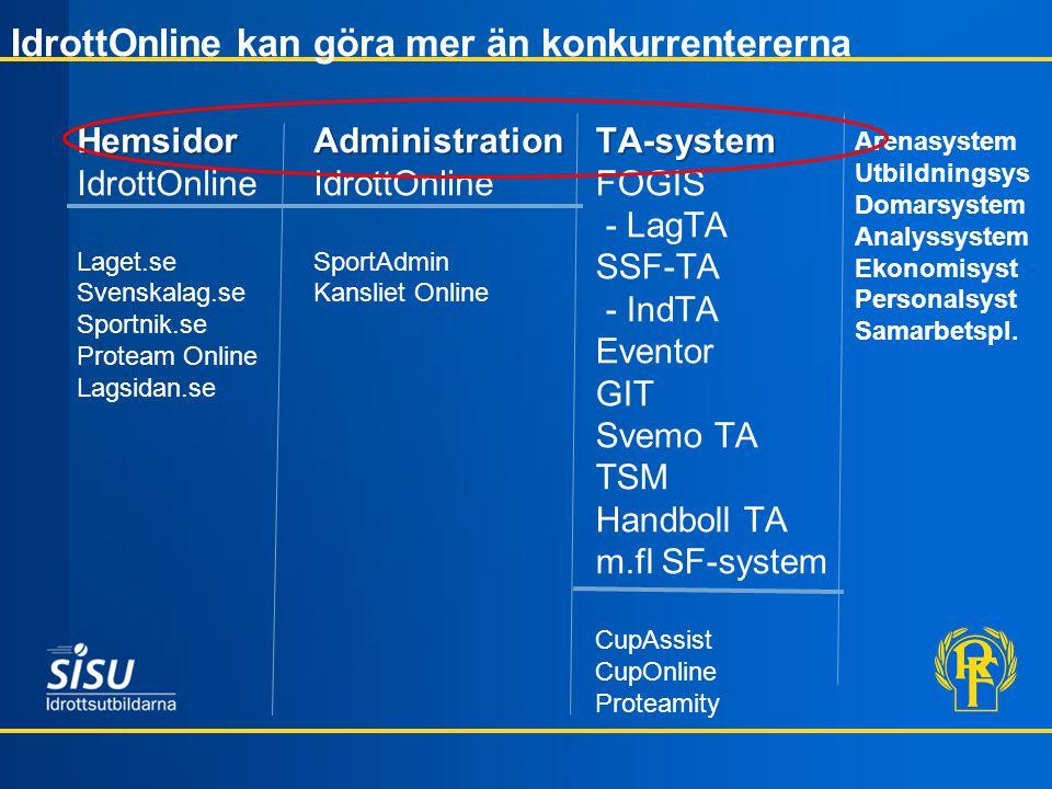 IdrottOnline kan göra mer än konkurrentererna Hemsidor Hemsidor IdrottOnline Laget.se Svenskalag.se Sportnik.se Proteam Online Lagsidan.se Administrat