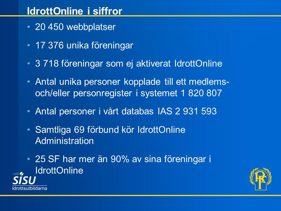 IdrottOnline i siffror •20 450 webbplatser •17 376 unika föreningar •3 718 föreningar som ej aktiverat IdrottOnline •Antal unika personer kopplade til