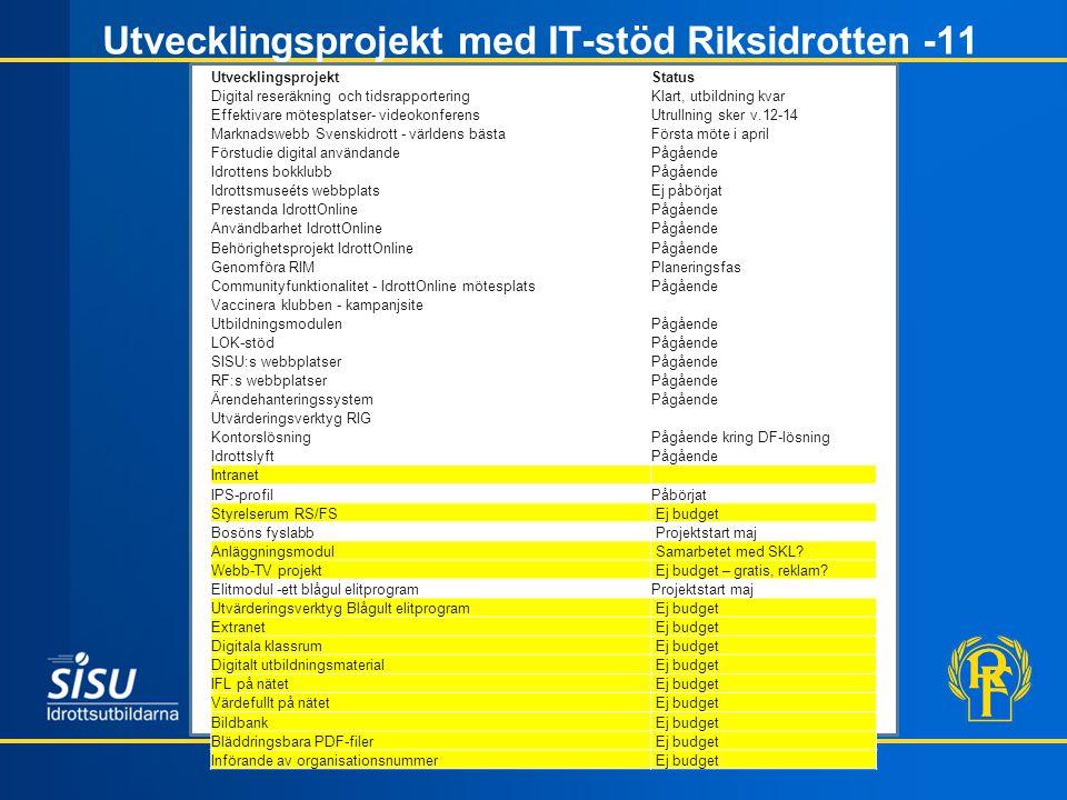 Utvecklingsprojekt med IT-stöd Riksidrotten -11 UtvecklingsprojektStatus Digital reseräkning och tidsrapporteringKlart, utbildning kvar Effektivare mö