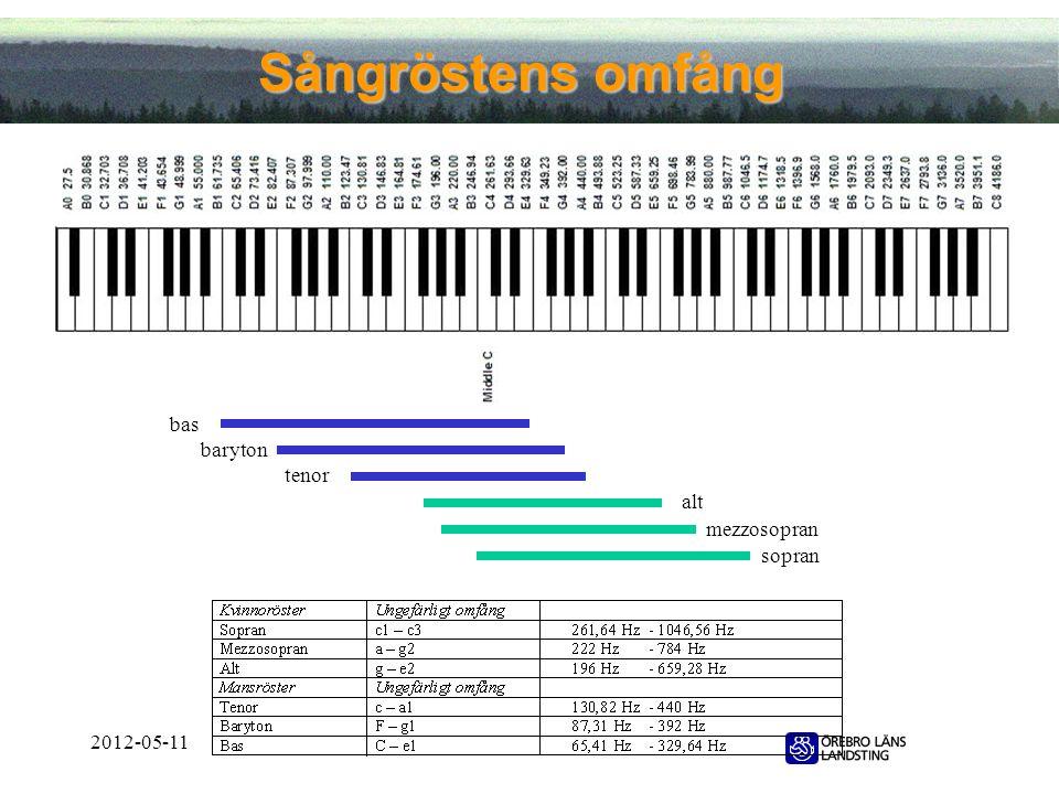 2012-05-11 bas baryton tenor alt mezzosopran sopran Sångröstens omfång
