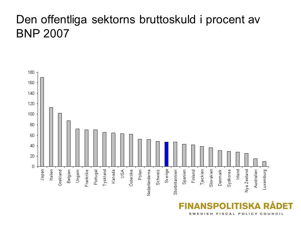 Den offentliga sektorns bruttoskuld i procent av BNP 2007