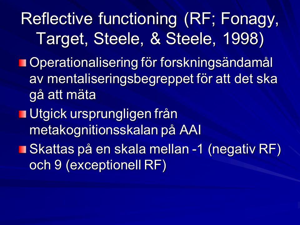 Reflective functioning (RF; Fonagy, Target, Steele, & Steele, 1998) Operationalisering för forskningsändamål av mentaliseringsbegreppet för att det sk