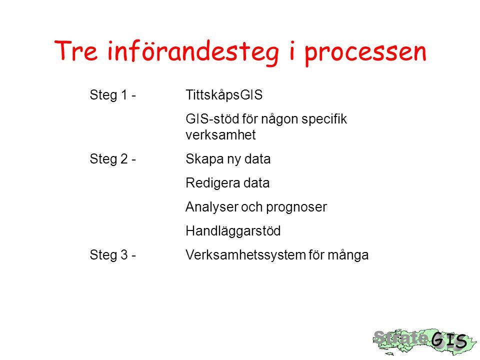 Tre införandesteg i processen Steg 1 - TittskåpsGIS GIS-stöd för någon specifik verksamhet Steg 2 - Skapa ny data Redigera data Analyser och prognoser Handläggarstöd Steg 3 - Verksamhetssystem för många