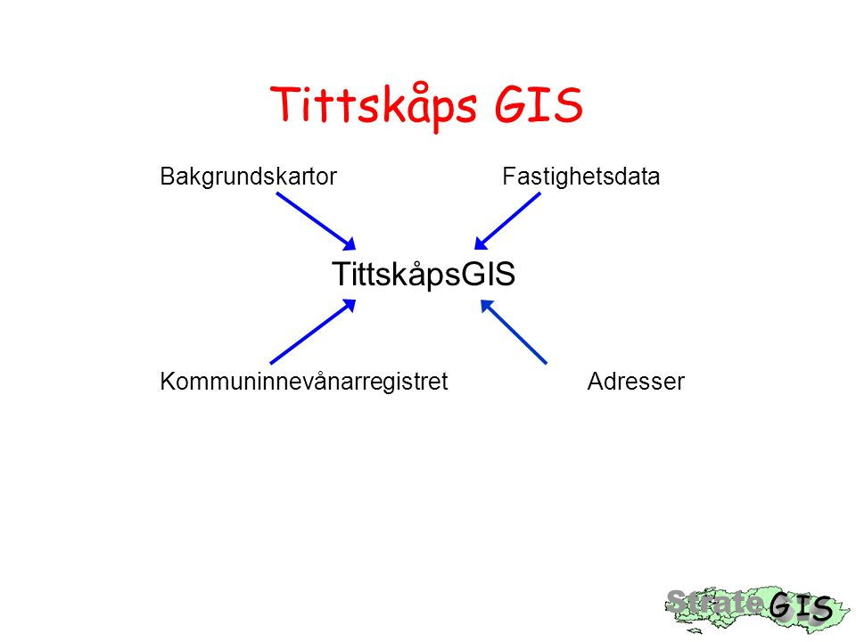 Tittskåps GIS BakgrundskartorFastighetsdata TittskåpsGIS KommuninnevånarregistretAdresser