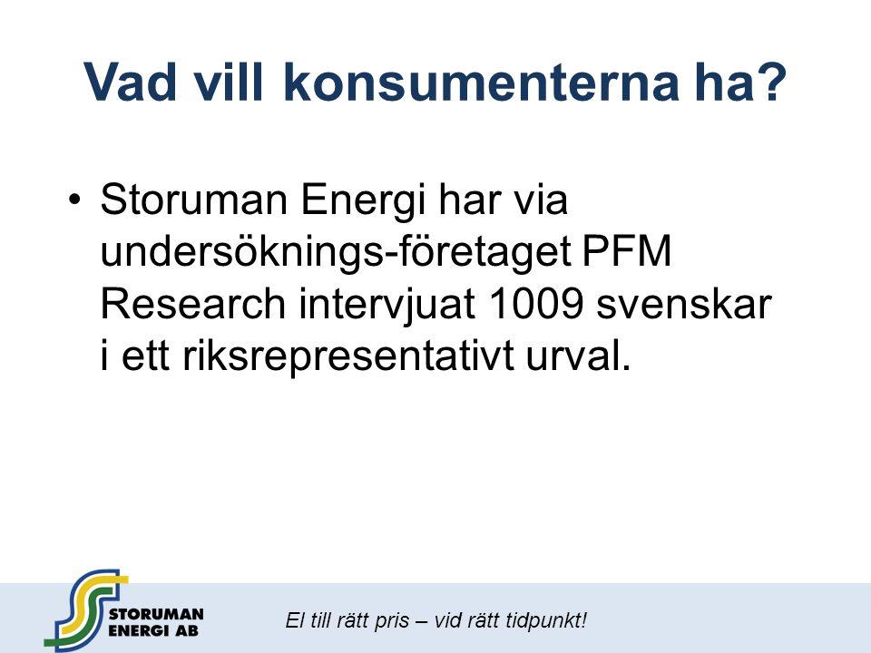 El till rätt pris – vid rätt tidpunkt! Vad vill konsumenterna ha? •Storuman Energi har via undersöknings-företaget PFM Research intervjuat 1009 svensk