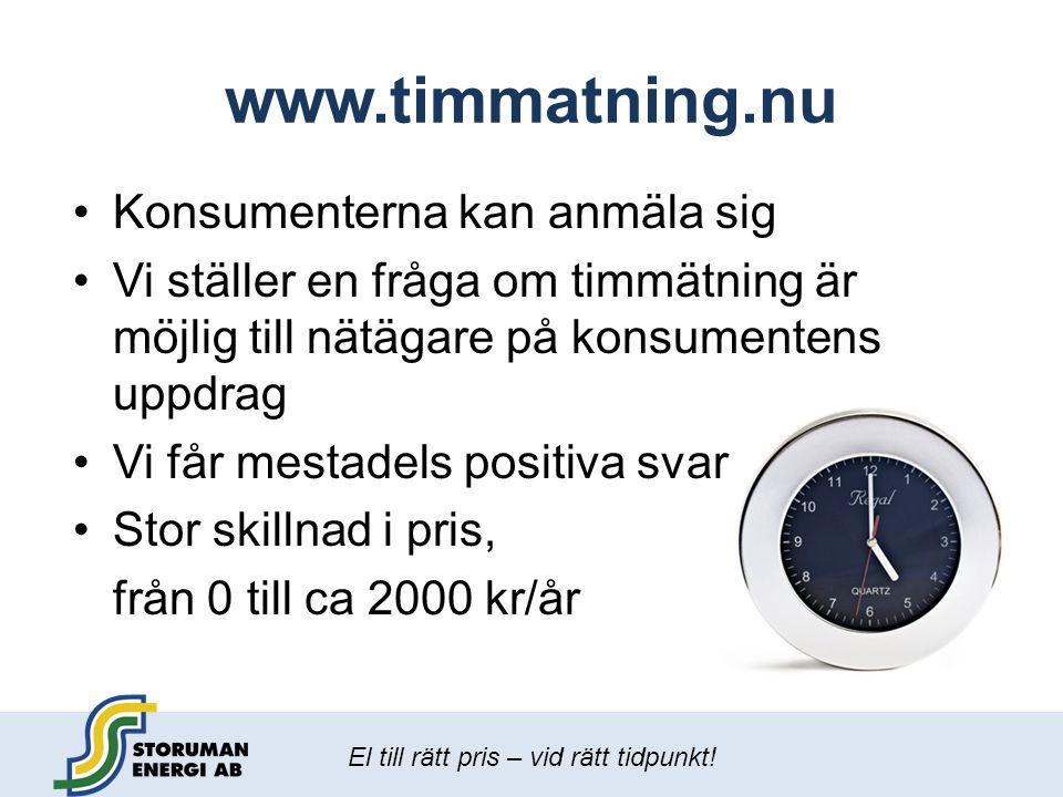 El till rätt pris – vid rätt tidpunkt! www.timmatning.nu •Konsumenterna kan anmäla sig •Vi ställer en fråga om timmätning är möjlig till nätägare på k