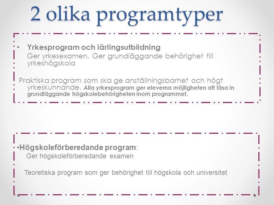 2 olika programtyper • Yrkesprogram och lärlingsutbildning Ger yrkesexamen. Ger grundläggande behörighet till yrkeshögskola Praktiska program som ska